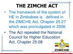 the zimche act