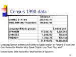 census 1990 data