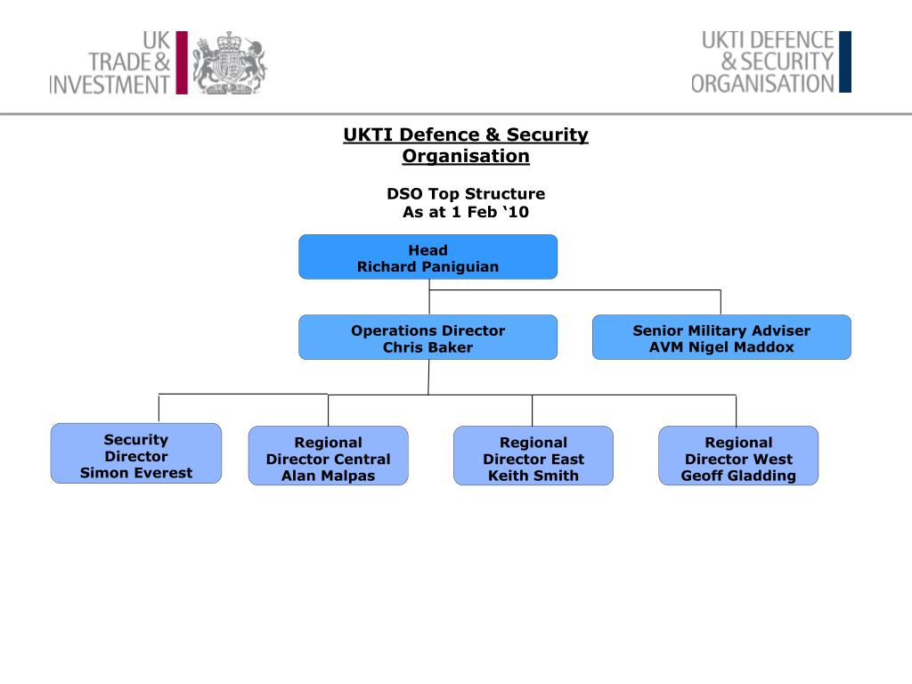 Uk trade and investment defence and security organization glanbury investments ltd