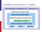 compliance environment is complex