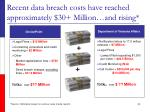 recent data breach costs have reached approximately 30 million and rising