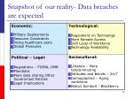 snapshot of our reality data breaches are expected