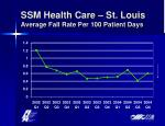 ssm health care st louis average fall rate per 100 patient days