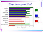 wage convergence 1947