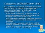 categories of media comm tools