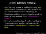 are our definitions workable53