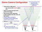 stereo camera configuration19