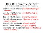 results from the co test