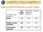 effects of full doha lib n on dc welfare