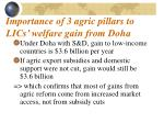 importance of 3 agric pillars to lics welfare gain from doha