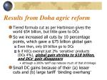 results from doha agric reform