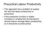 procyclical labour productivity