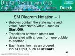 sm diagram notation 1