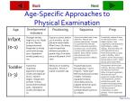 age specific approaches to physical examination