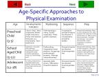 age specific approaches to physical examination16