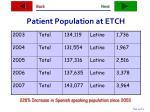 patient population at etch