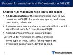 proposal for amendments of imo resolution a 468