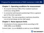proposal for amendments of imo resolution a 4688
