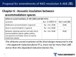 proposal for amendments of imo resolution a 4689