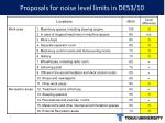 proposals for n oise level limits in de53 10