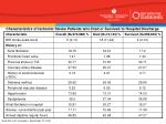 characteristics of ischemic stroke patients who died or survived to hospital discharge16