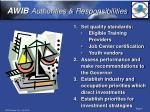 awib authorities responsibilities
