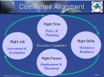committee alignment