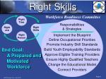 right skills