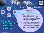 right skills10