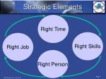 strategic elements