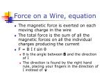 force on a wire equation