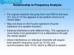 relationship to frequency analysis