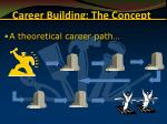 career building the concept