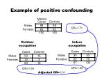 example of positive confounding