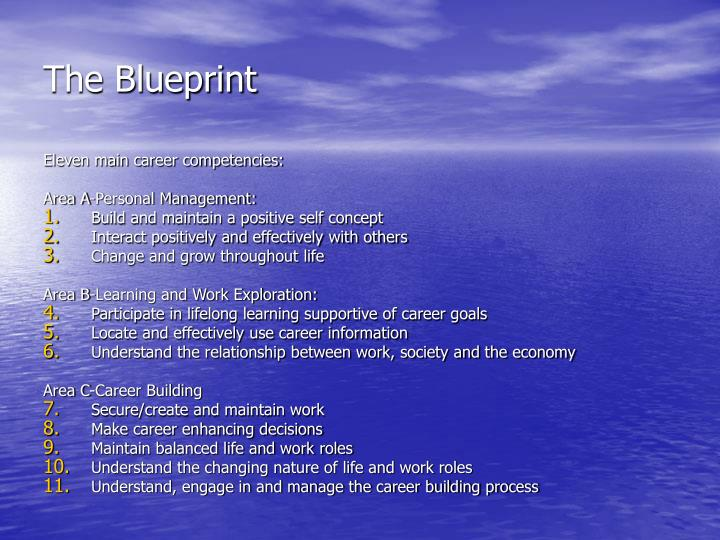 Ppt the australian blueprint for career development powerpoint the blueprint malvernweather