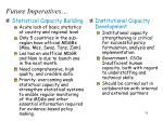 future imperatives31