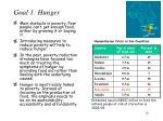 goal 1 hunger10