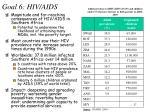 goal 6 hiv aids