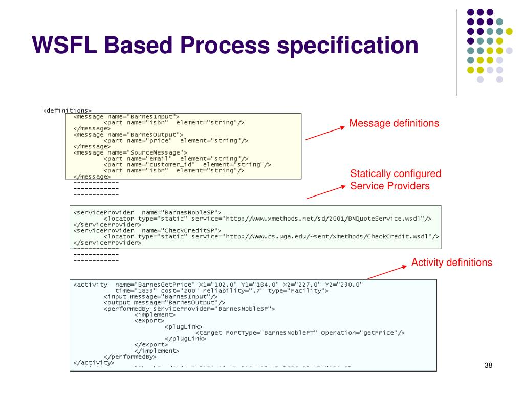 WSFL Based Process specification