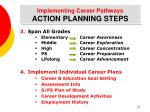 implementing career pathways action planning steps27