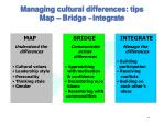 managing cultural differences tips map bridge integrate