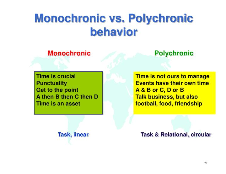 the impact of monochronic and polychronic To examine the relationship between monochronic work behavior (behavior that minimizes interruptions on the job) and type a behavior, 147 faculty members of a midsized private university responded to a set of questionnaires which measured monochronic work behaviors, type a behavior, job‐induced stress, research productivity, and number of working projects.