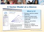 5 vector model at a glance