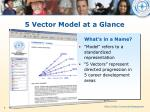 5 vector model at a glance9