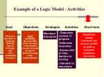 example of a logic model activities20