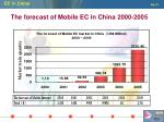 the forecast of mobile ec in china 2000 2005