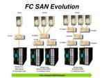 fc san evolution