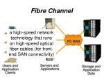 fibre channel1