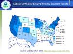 aceee s 2009 state energy efficiency scorecard results