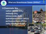 what are greenhouse gases ghgs